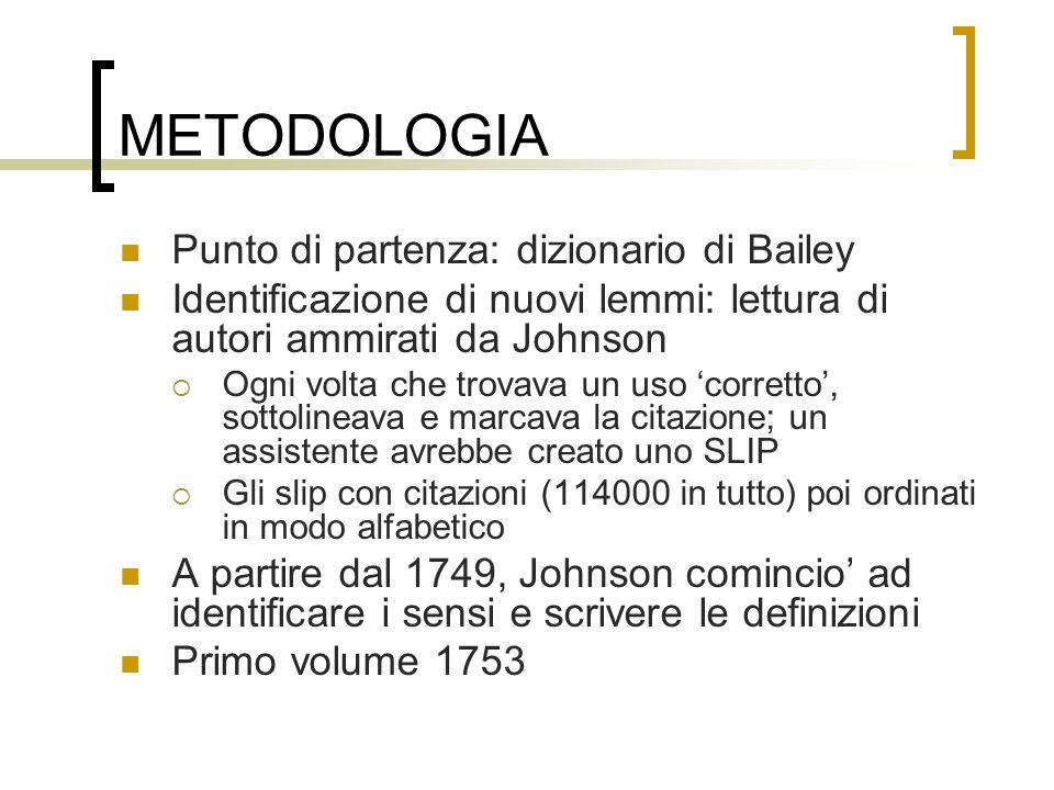 METODOLOGIA Punto di partenza: dizionario di Bailey