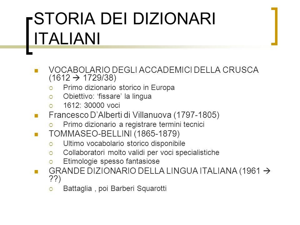 STORIA DEI DIZIONARI ITALIANI