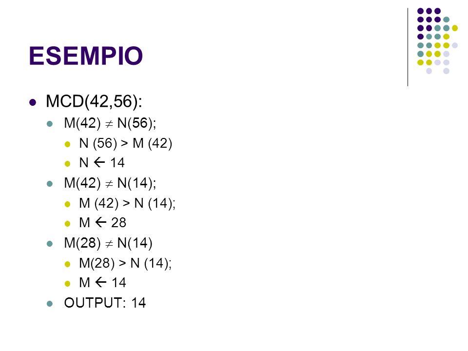 ESEMPIO MCD(42,56): M(42)  N(56); M(42)  N(14); M(28)  N(14)
