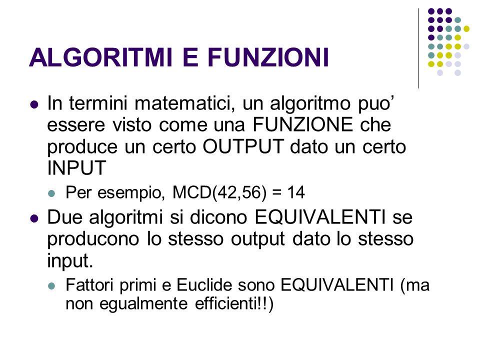 ALGORITMI E FUNZIONI In termini matematici, un algoritmo puo' essere visto come una FUNZIONE che produce un certo OUTPUT dato un certo INPUT.