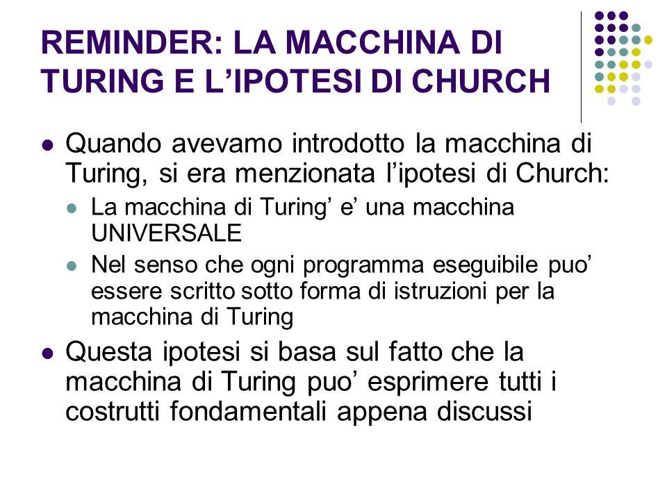 REMINDER: LA MACCHINA DI TURING E L'IPOTESI DI CHURCH