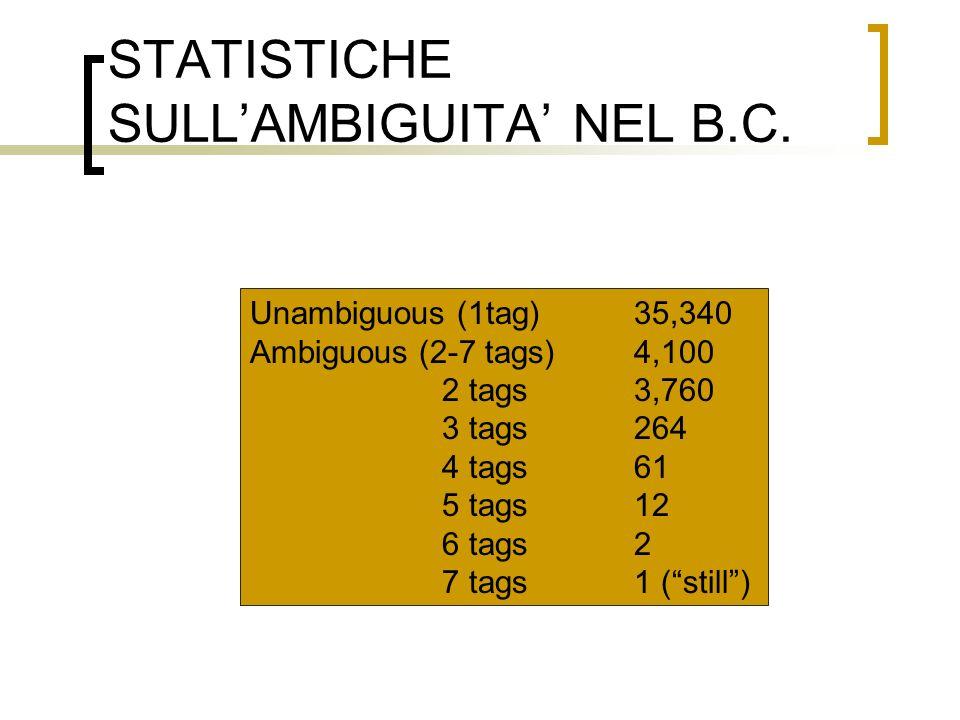 STATISTICHE SULL'AMBIGUITA' NEL B.C.