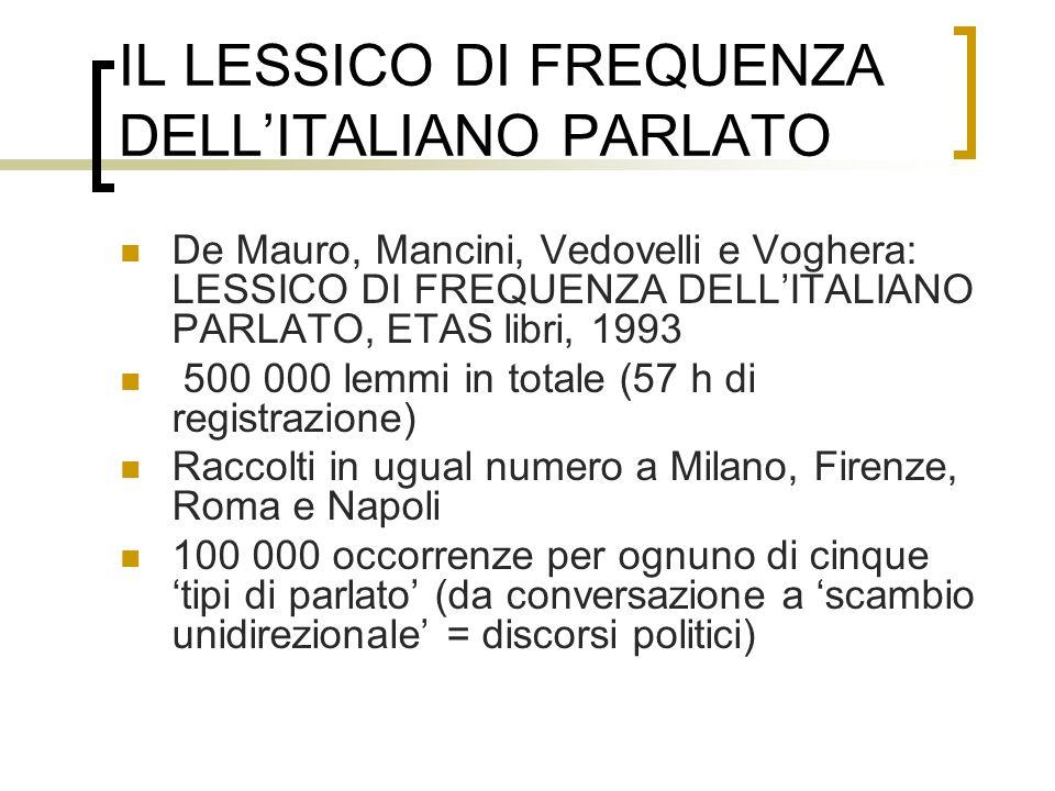 IL LESSICO DI FREQUENZA DELL'ITALIANO PARLATO