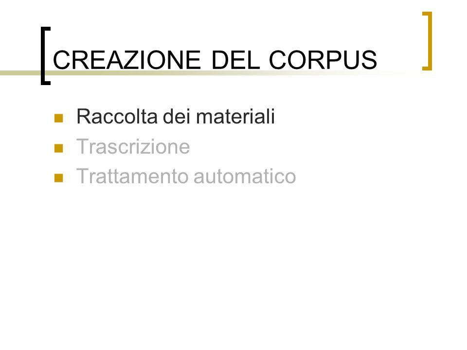 CREAZIONE DEL CORPUS Raccolta dei materiali Trascrizione