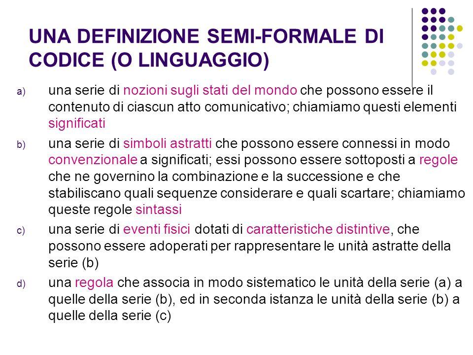 UNA DEFINIZIONE SEMI-FORMALE DI CODICE (O LINGUAGGIO)