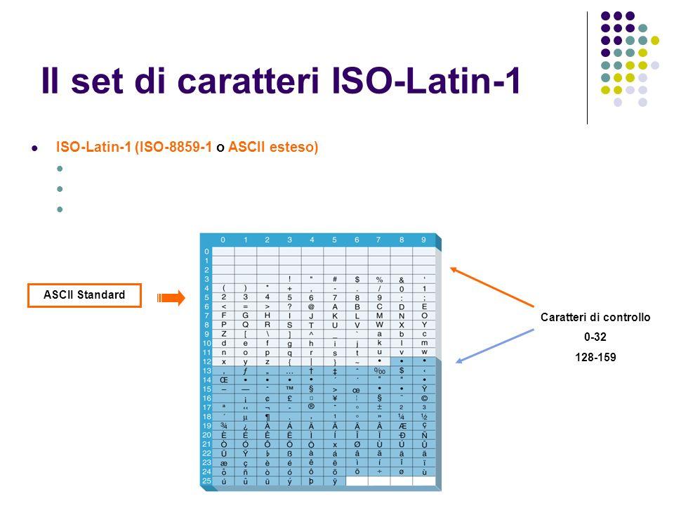Il set di caratteri ISO-Latin-1