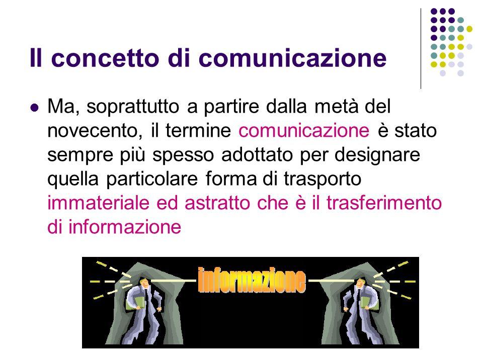 Il concetto di comunicazione
