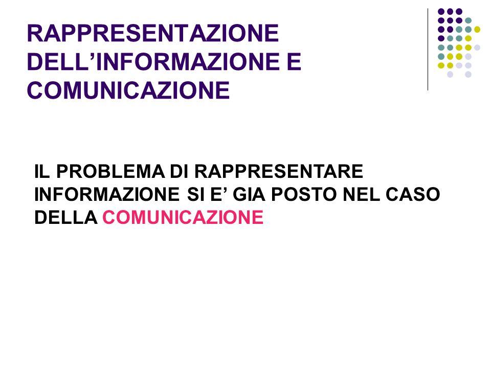 RAPPRESENTAZIONE DELL'INFORMAZIONE E COMUNICAZIONE