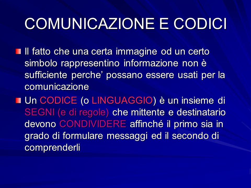 COMUNICAZIONE E CODICI