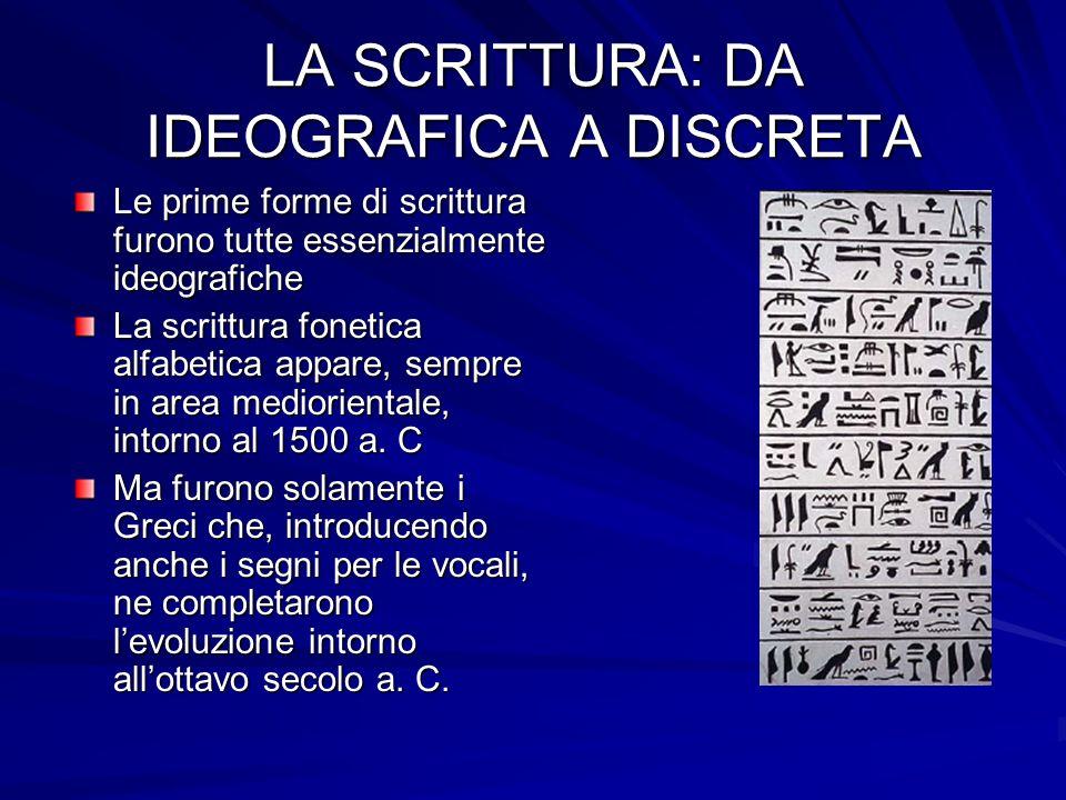 LA SCRITTURA: DA IDEOGRAFICA A DISCRETA
