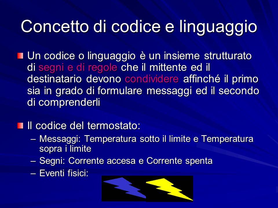 Concetto di codice e linguaggio