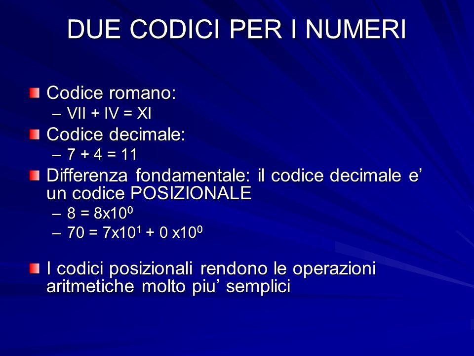 DUE CODICI PER I NUMERI Codice romano: Codice decimale: