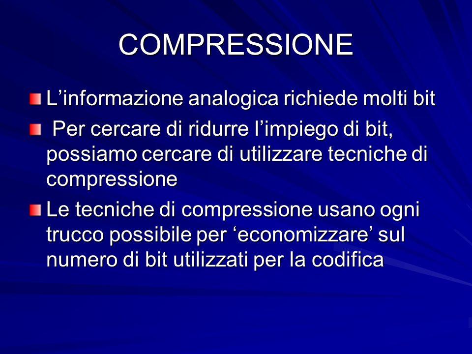COMPRESSIONE L'informazione analogica richiede molti bit