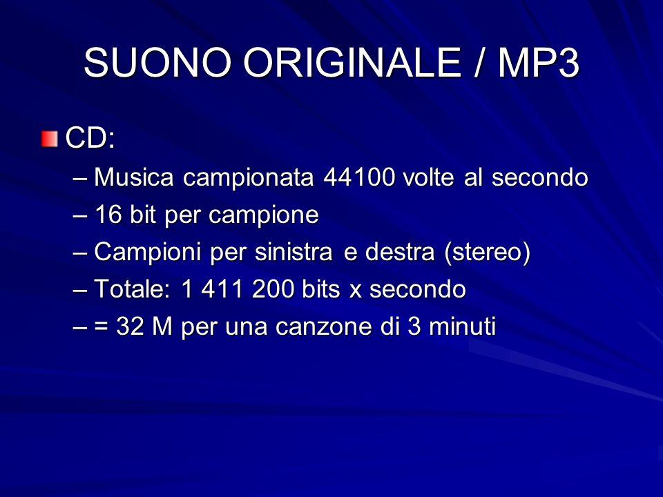 SUONO ORIGINALE / MP3 CD: Musica campionata 44100 volte al secondo