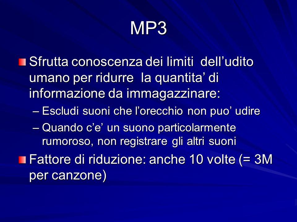 MP3 Sfrutta conoscenza dei limiti dell'udito umano per ridurre la quantita' di informazione da immagazzinare: