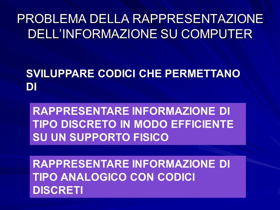 PROBLEMA DELLA RAPPRESENTAZIONE DELL'INFORMAZIONE SU COMPUTER