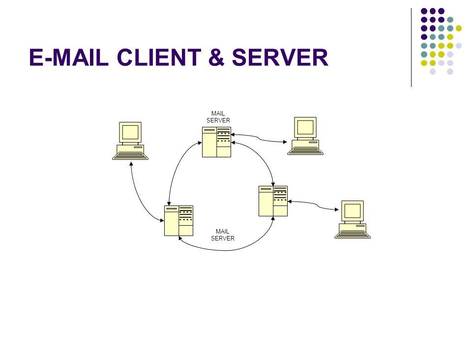 E-MAIL CLIENT & SERVER MAIL SERVER