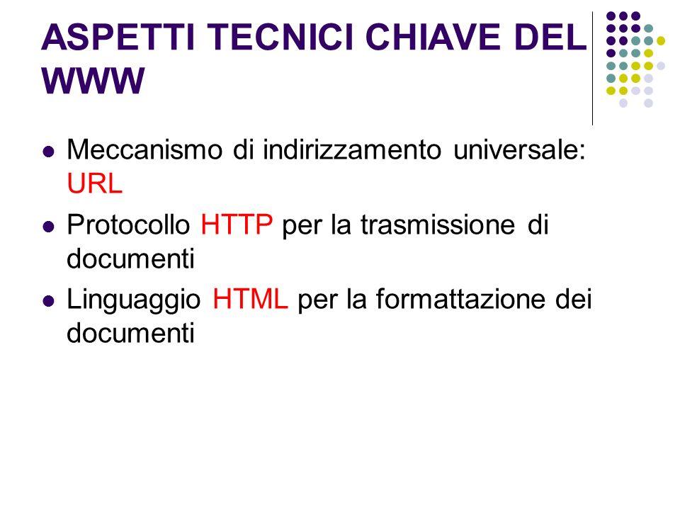 ASPETTI TECNICI CHIAVE DEL WWW
