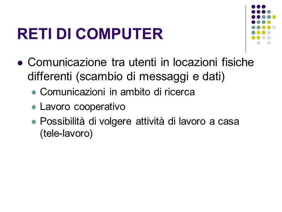 RETI DI COMPUTERComunicazione tra utenti in locazioni fisiche differenti (scambio di messaggi e dati)