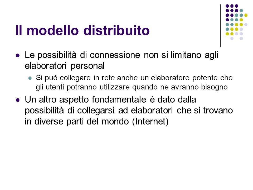 Il modello distribuito