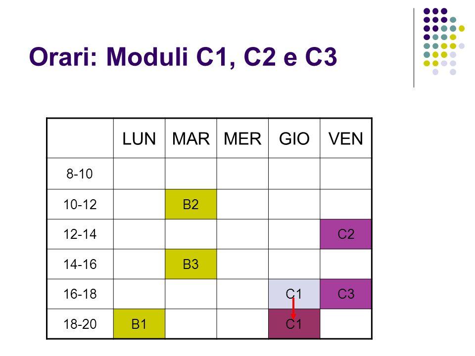 Orari: Moduli C1, C2 e C3 LUN MAR MER GIO VEN 8-10 10-12 B2 12-14 C2
