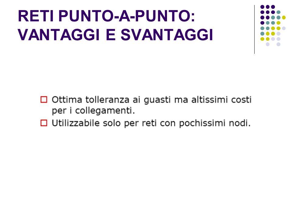 RETI PUNTO-A-PUNTO: VANTAGGI E SVANTAGGI