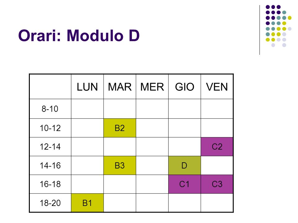 Orari: Modulo D LUN MAR MER GIO VEN 8-10 10-12 B2 12-14 C2 14-16 B3 D