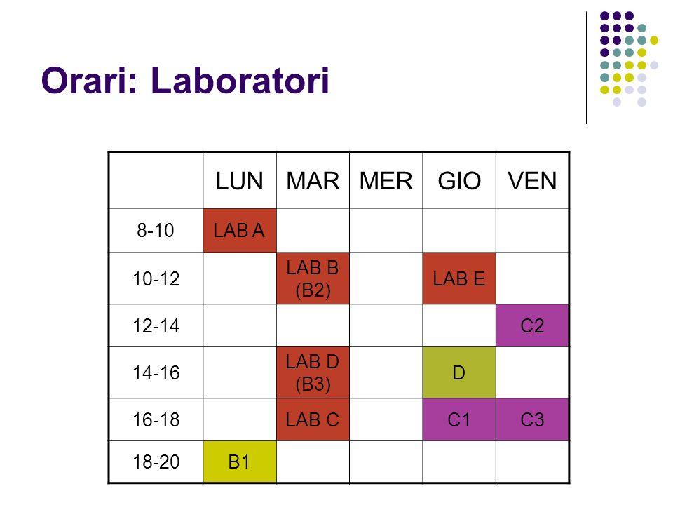 Orari: Laboratori LUN MAR MER GIO VEN 8-10 LAB A 10-12 LAB B (B2)