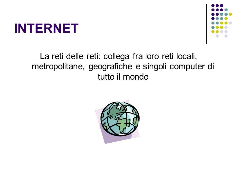 INTERNETLa reti delle reti: collega fra loro reti locali, metropolitane, geografiche e singoli computer di tutto il mondo.