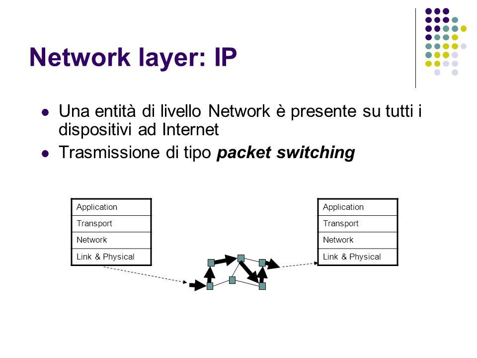 Network layer: IPUna entità di livello Network è presente su tutti i dispositivi ad Internet. Trasmissione di tipo packet switching.