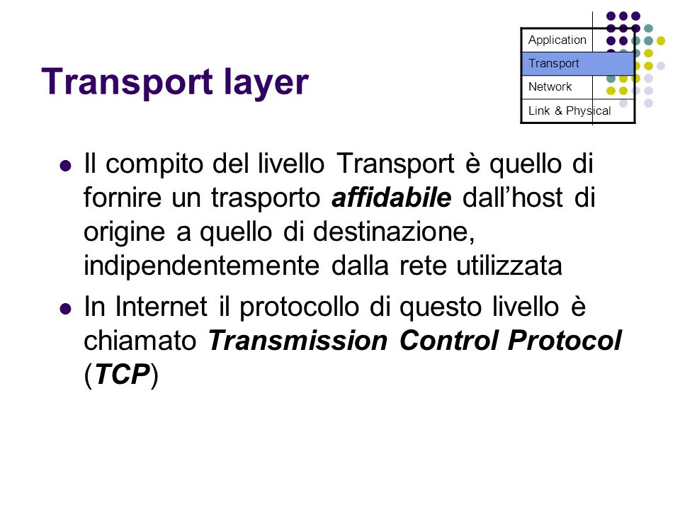 Transport layer Application. Transport. Network. Link & Physical.