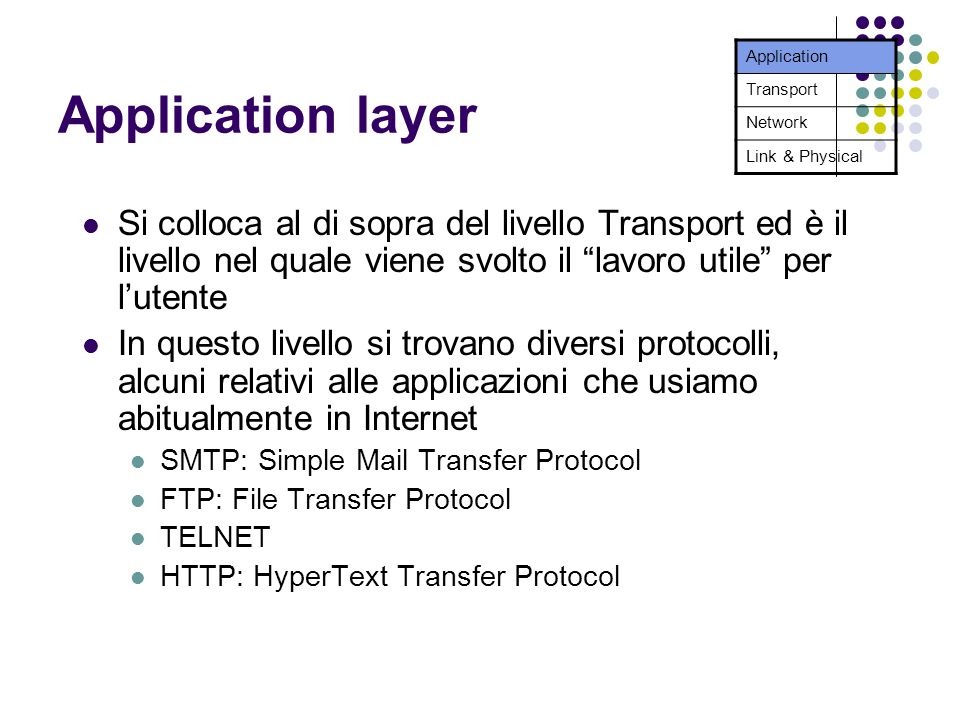 Application layer Application. Transport. Network. Link & Physical.