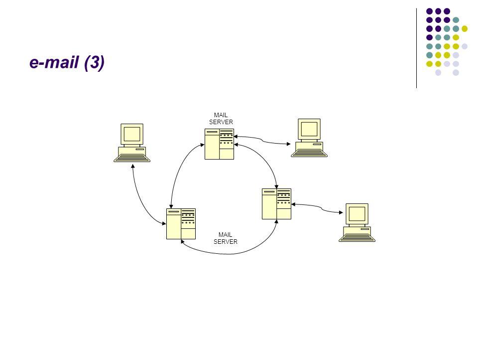 e-mail (3) MAIL SERVER