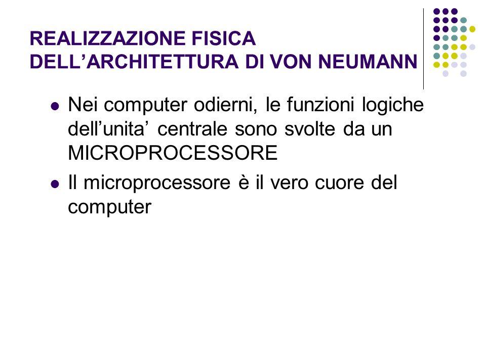 REALIZZAZIONE FISICA DELL'ARCHITETTURA DI VON NEUMANN