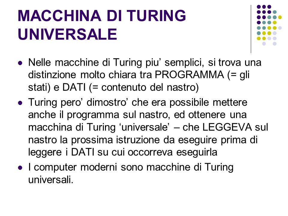 MACCHINA DI TURING UNIVERSALE