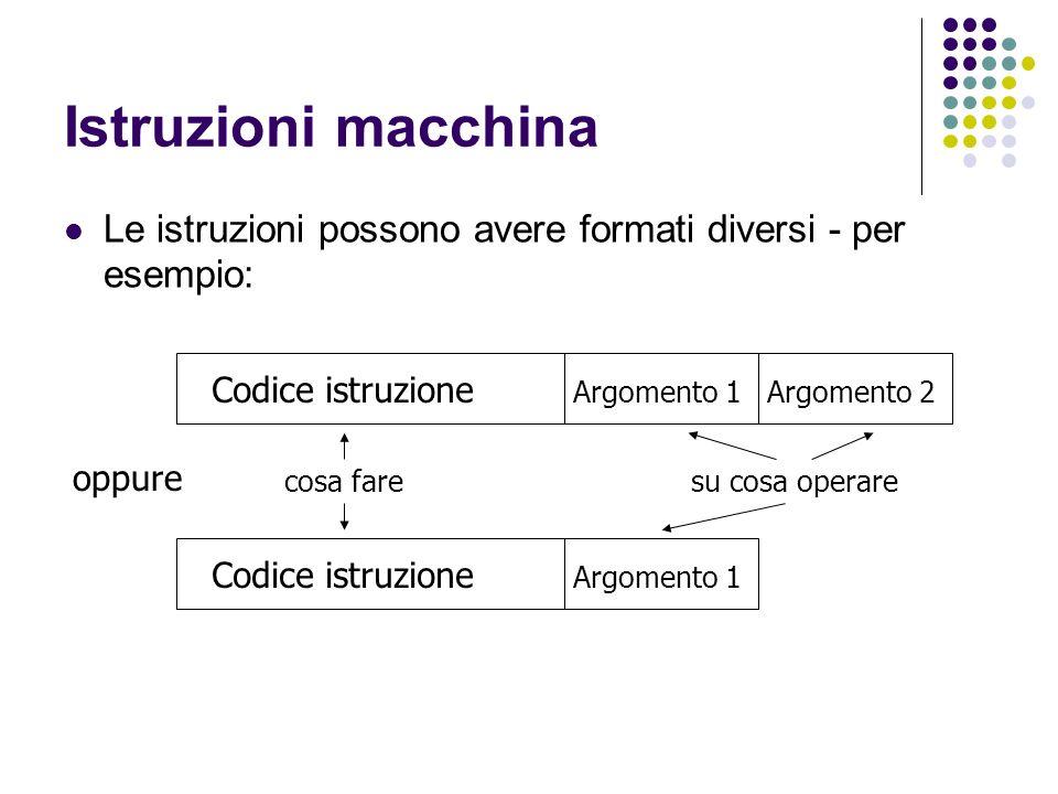 Istruzioni macchina Le istruzioni possono avere formati diversi - per esempio: Codice istruzione. Argomento 1.