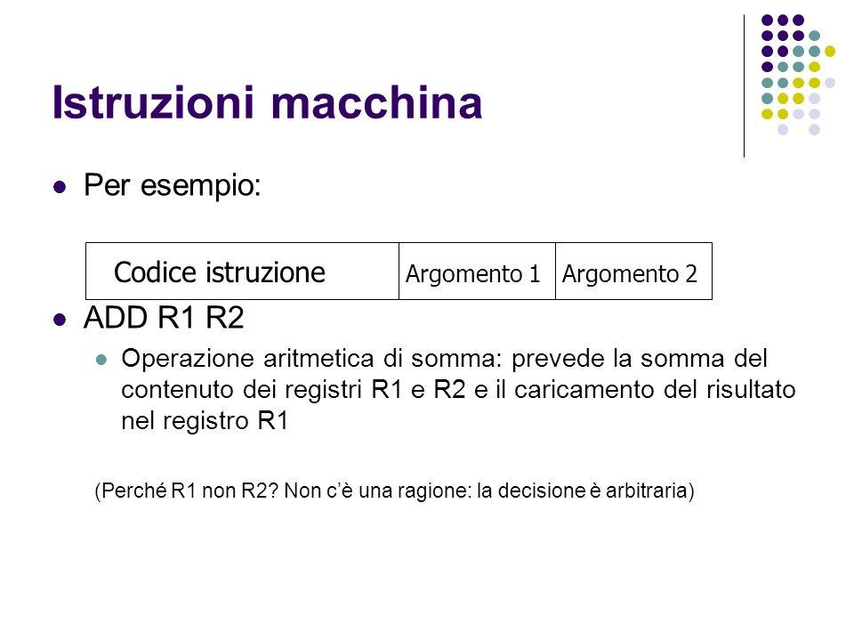 Istruzioni macchina Per esempio: ADD R1 R2 Codice istruzione