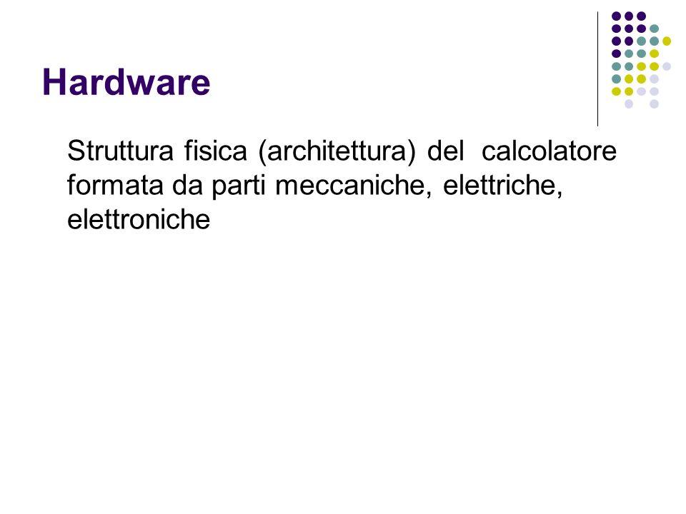 Hardware Struttura fisica (architettura) del calcolatore formata da parti meccaniche, elettriche, elettroniche.
