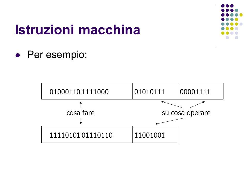 Istruzioni macchina Per esempio: 01000110 1111000 01010111 00001111