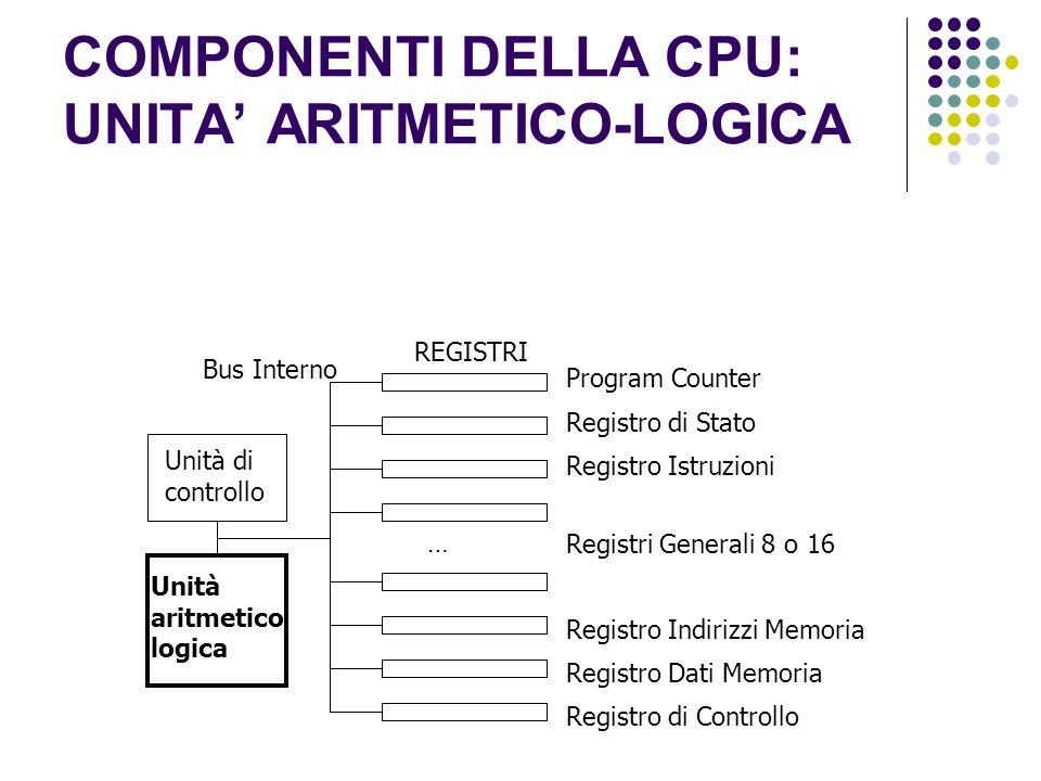 COMPONENTI DELLA CPU: UNITA' ARITMETICO-LOGICA