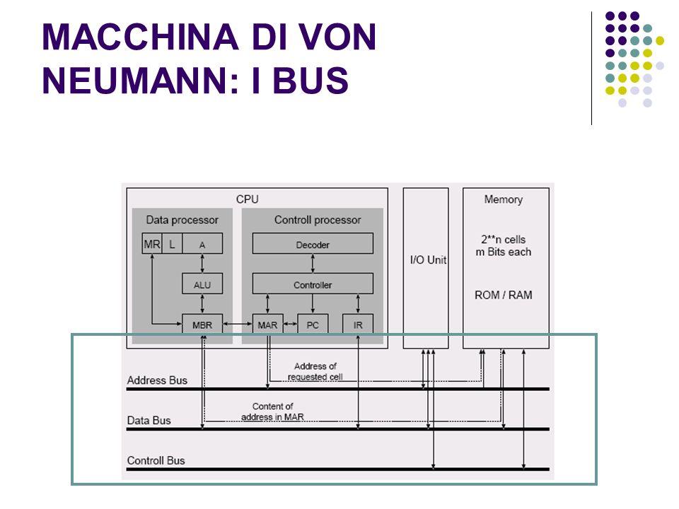 MACCHINA DI VON NEUMANN: I BUS