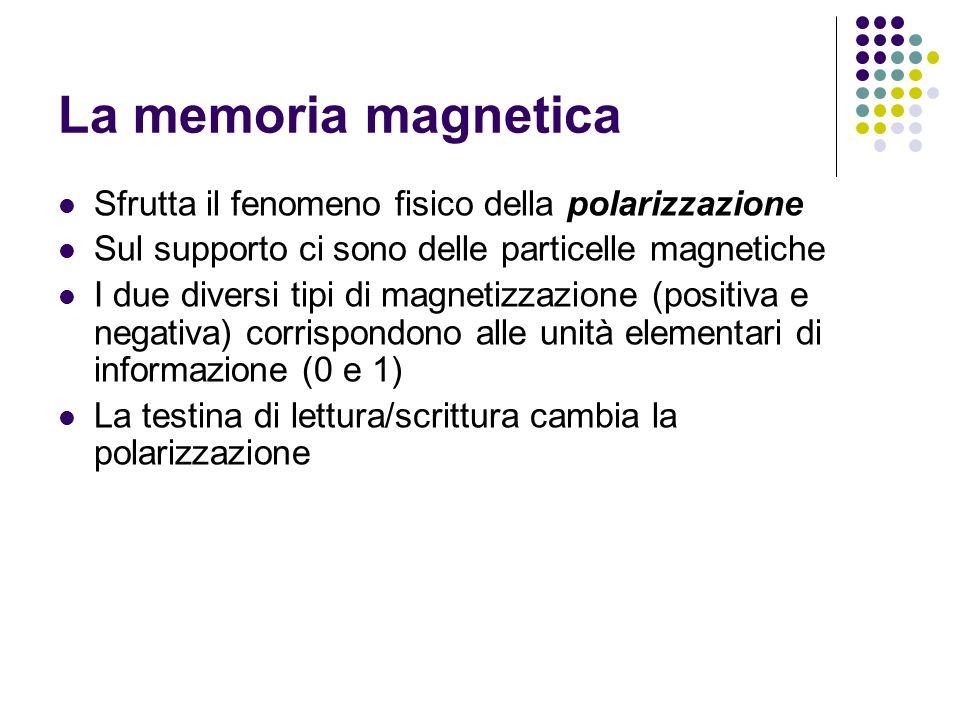 La memoria magnetica Sfrutta il fenomeno fisico della polarizzazione