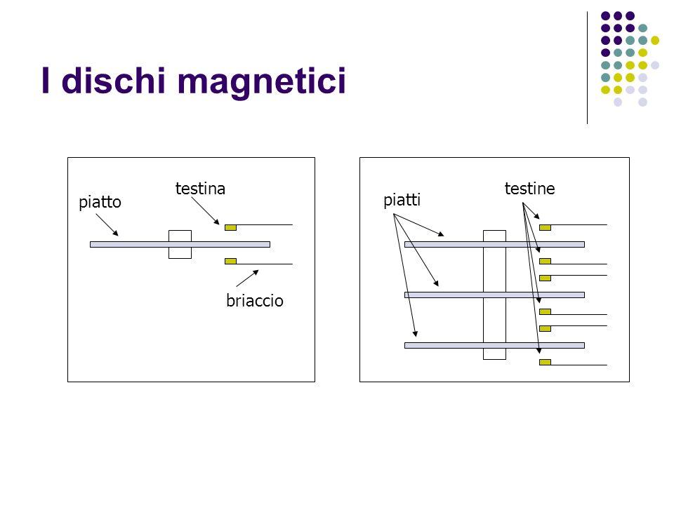 I dischi magnetici testina testine piatto piatti briaccio