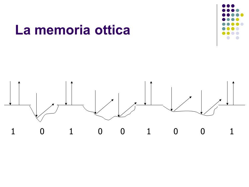 La memoria ottica 1 1 1 1