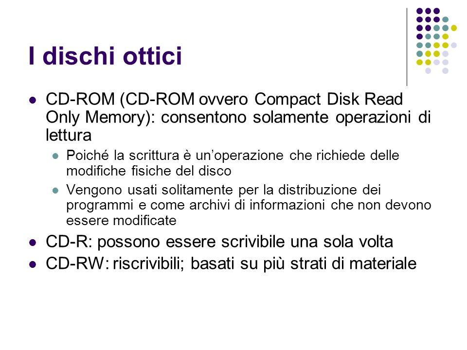 I dischi ottici CD-ROM (CD-ROM ovvero Compact Disk Read Only Memory): consentono solamente operazioni di lettura.