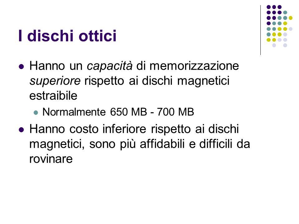 I dischi ottici Hanno un capacità di memorizzazione superiore rispetto ai dischi magnetici estraibile.