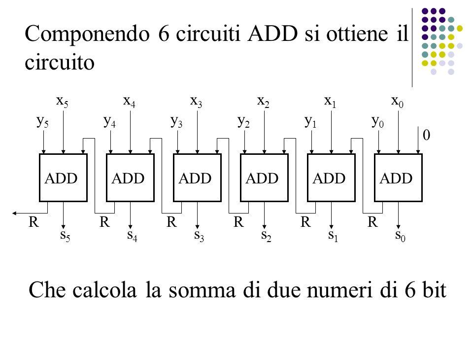 Componendo 6 circuiti ADD si ottiene il circuito
