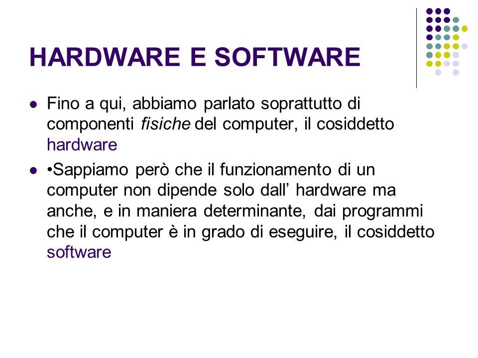 HARDWARE E SOFTWAREFino a qui, abbiamo parlato soprattutto di componenti fisiche del computer, il cosiddetto hardware.