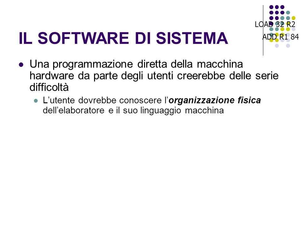 IL SOFTWARE DI SISTEMA LOAD 32 R2. ADD R1 84.