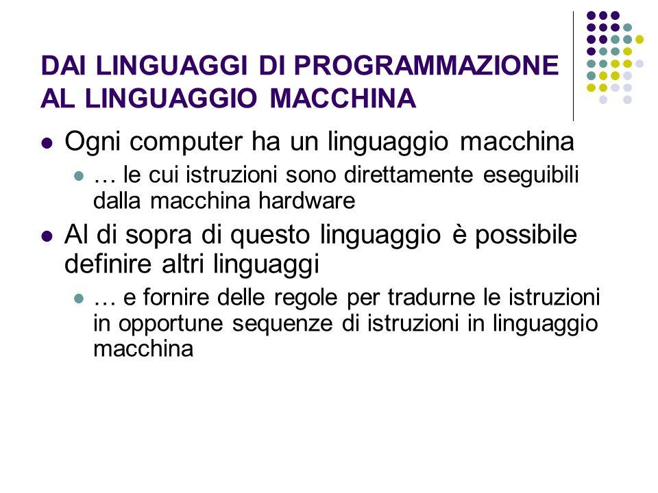 DAI LINGUAGGI DI PROGRAMMAZIONE AL LINGUAGGIO MACCHINA